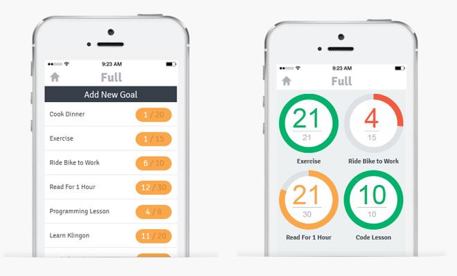 App Full: je doelen eenvoudig monitoren